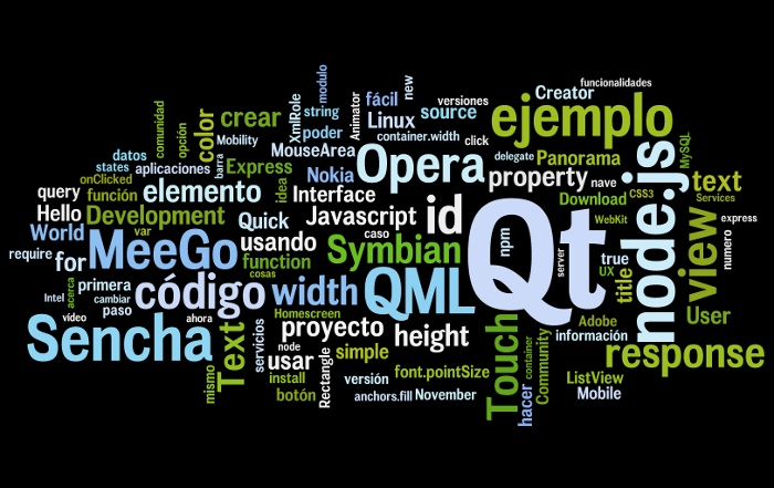 2010 Word Cloud